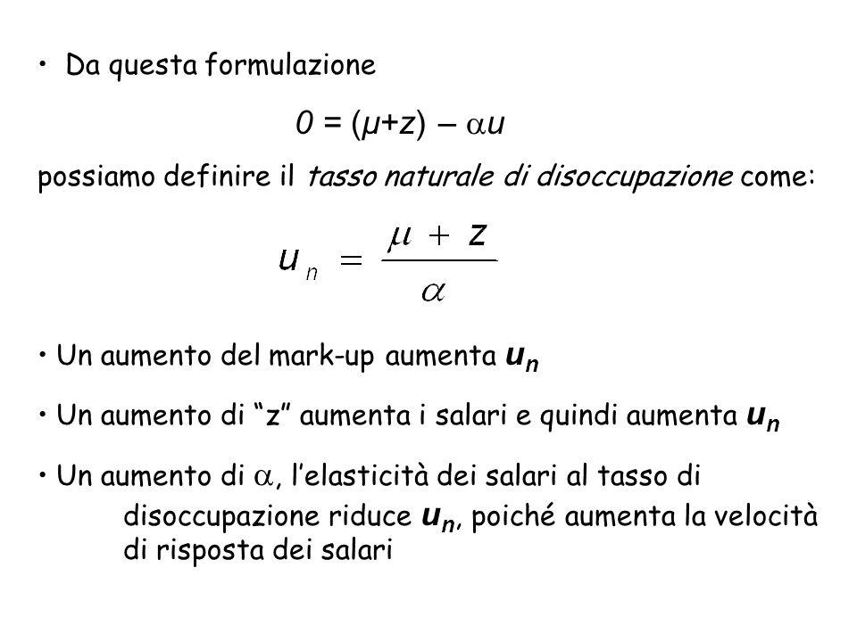 Da questa formulazione 0 = (µ+z) – u possiamo definire il tasso naturale di disoccupazione come: Un aumento del mark-up aumenta u n Un aumento di z au