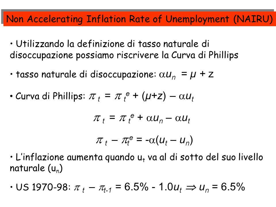 Utilizzando la definizione di tasso naturale di disoccupazione possiamo riscrivere la Curva di Phillips tasso naturale di disoccupazione: u n = µ + z