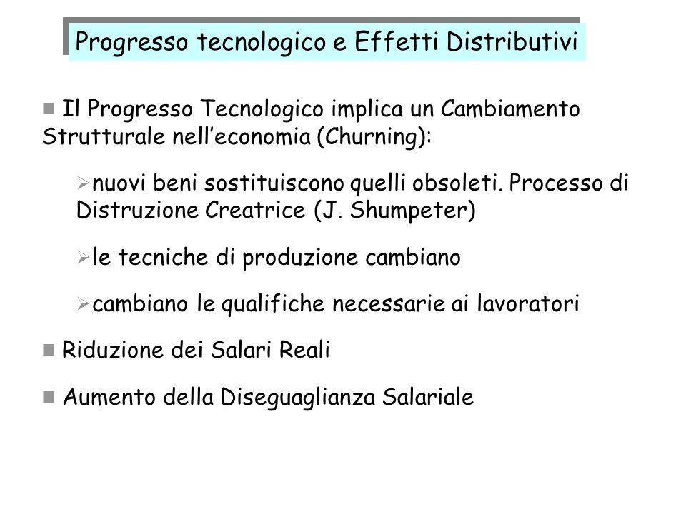 Progresso tecnologico e Effetti Distributivi Il Progresso Tecnologico implica un Cambiamento Strutturale nelleconomia (Churning): nuovi beni sostituis