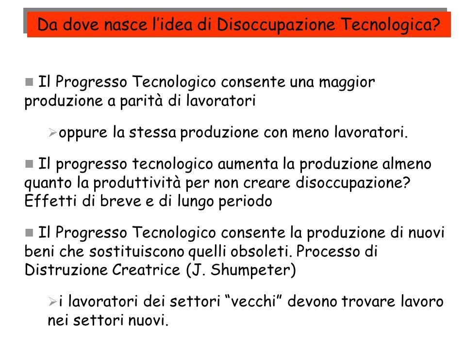Il Progresso Tecnologico consente una maggior produzione a parità di lavoratori oppure la stessa produzione con meno lavoratori. Il progresso tecnolog