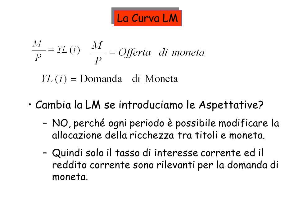 Modello IS-LM, Aspettative e Politica Monetaria La IS dipende da: tasso di interesse reale corrente, r tasso di interesse reale futuro atteso, r e La LM dipende da tasso di interesse nominale corrente, i Ricordiamo che r = i - r e = i e - e