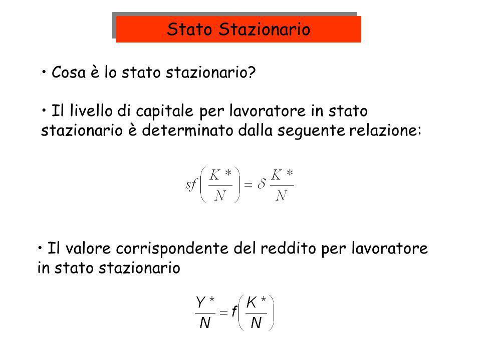 Cosa è lo stato stazionario? Il livello di capitale per lavoratore in stato stazionario è determinato dalla seguente relazione: Il valore corrisponden