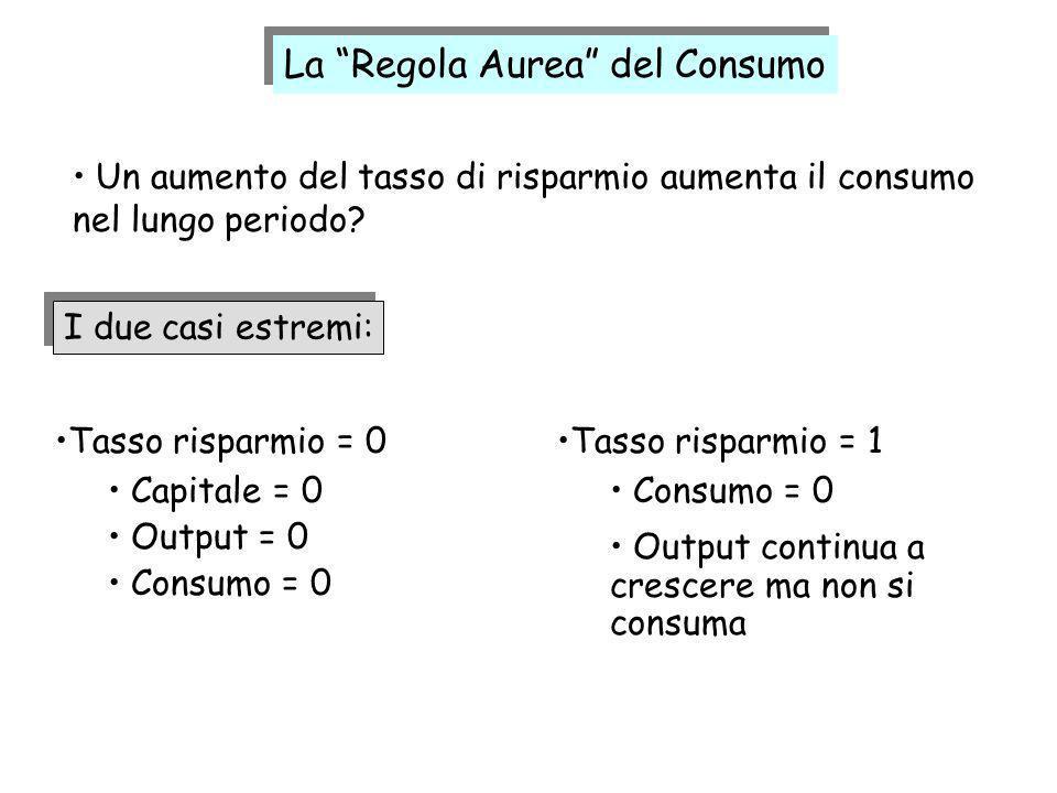 Un aumento del tasso di risparmio aumenta il consumo nel lungo periodo? I due casi estremi: Tasso risparmio = 0 Capitale = 0 Output = 0 Consumo = 0 Ta