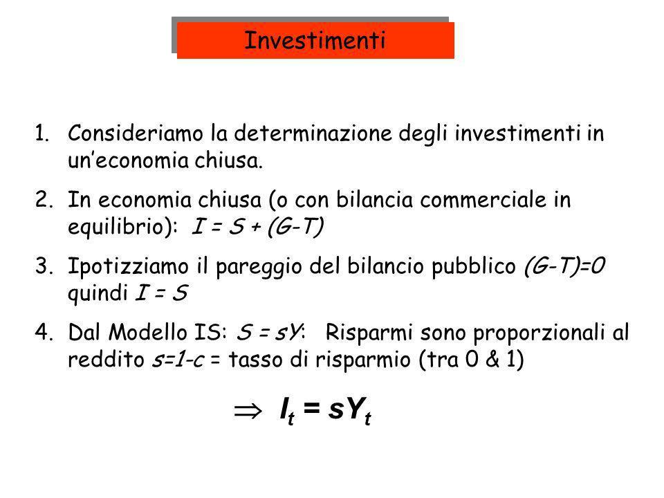 1.Consideriamo la determinazione degli investimenti in uneconomia chiusa. 2.In economia chiusa (o con bilancia commerciale in equilibrio): I = S + (G-