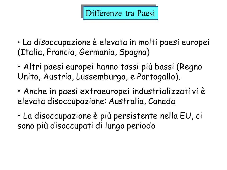 La disoccupazione è elevata in molti paesi europei (Italia, Francia, Germania, Spagna) Altri paesi europei hanno tassi più bassi (Regno Unito, Austria