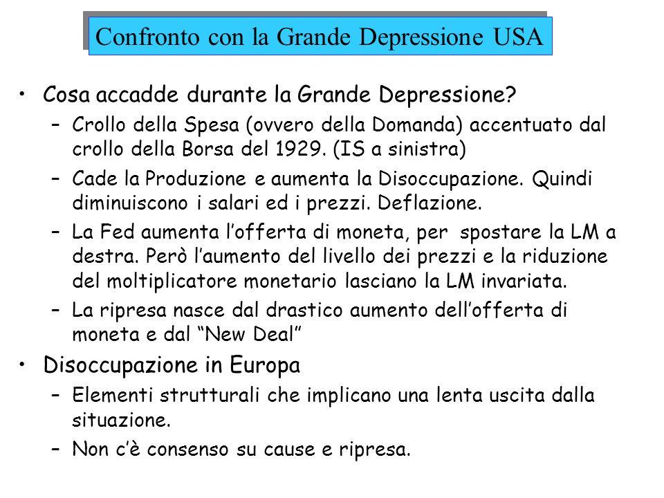 Cosa accadde durante la Grande Depressione? –Crollo della Spesa (ovvero della Domanda) accentuato dal crollo della Borsa del 1929. (IS a sinistra) –Ca