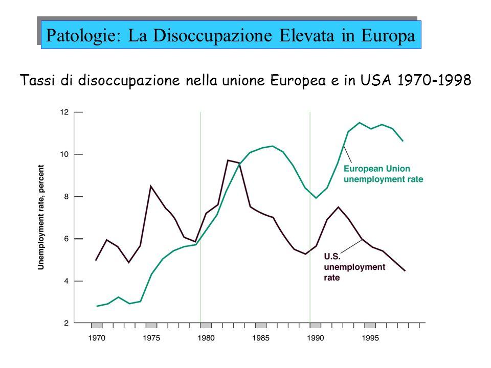 Tassi di disoccupazione nella unione Europea e in USA 1970-1998 Patologie: La Disoccupazione Elevata in Europa