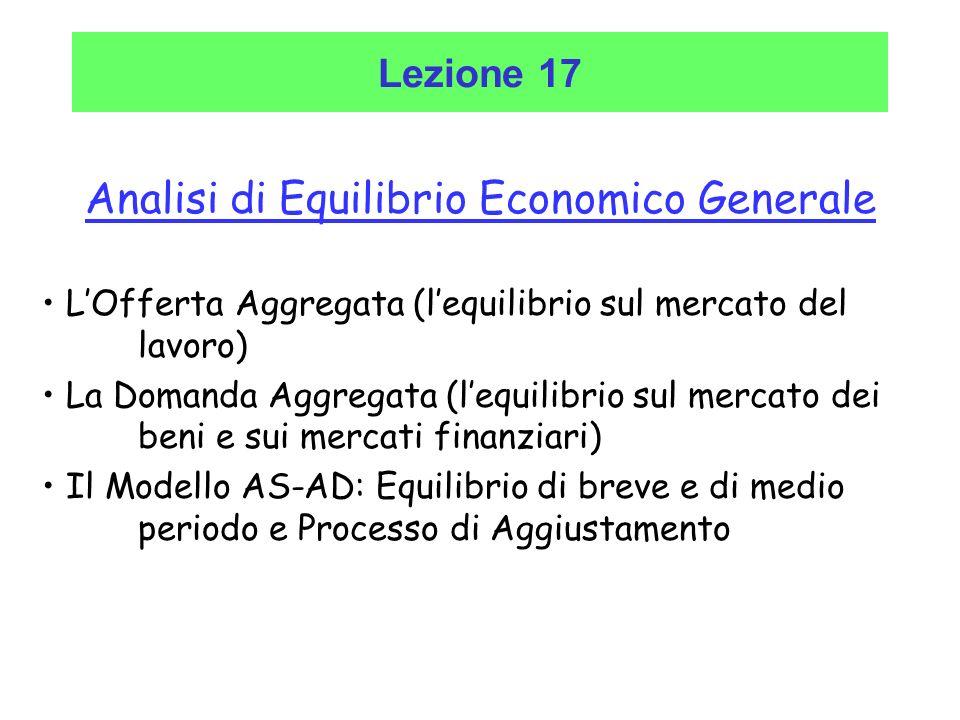 Analisi di Equilibrio Economico Generale LOfferta Aggregata (lequilibrio sul mercato del lavoro) La Domanda Aggregata (lequilibrio sul mercato dei ben