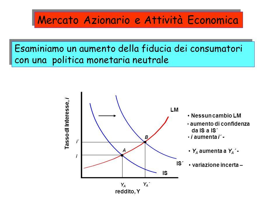 reddito, Y Tasso di interesse, i IS LM YAYA i A Nessun cambio LM Esaminiamo un aumento della fiducia dei consumatori con una politica monetaria neutra