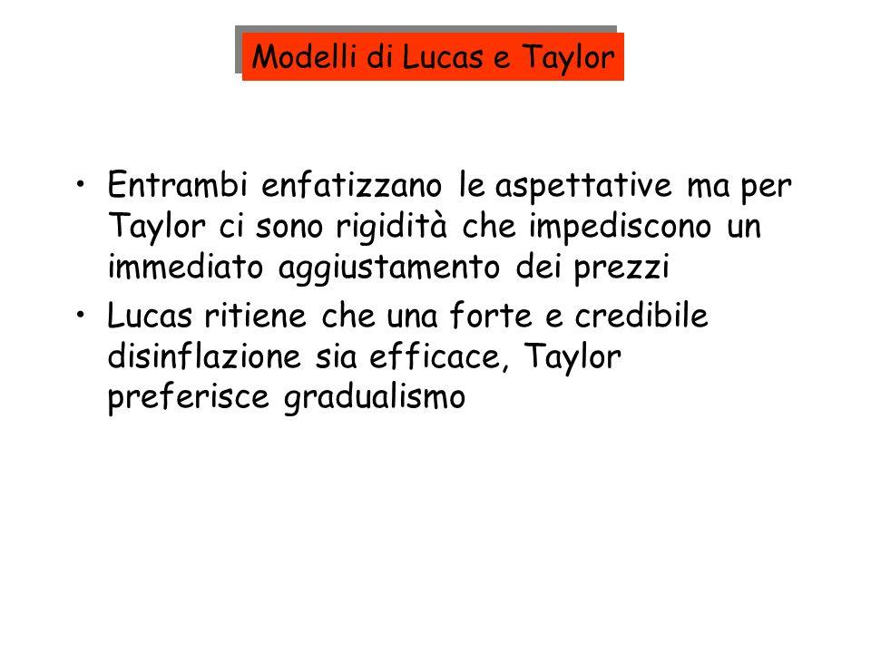 Entrambi enfatizzano le aspettative ma per Taylor ci sono rigidità che impediscono un immediato aggiustamento dei prezzi Lucas ritiene che una forte e