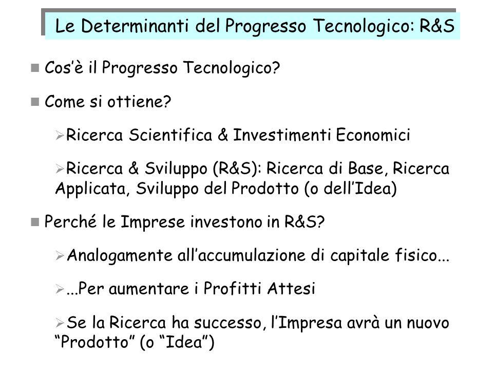 Cosè il Progresso Tecnologico? Come si ottiene? Ricerca Scientifica & Investimenti Economici Ricerca & Sviluppo (R&S): Ricerca di Base, Ricerca Applic