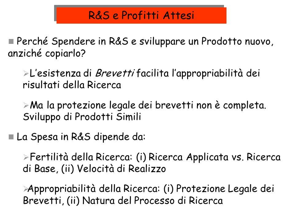 Perché Spendere in R&S e sviluppare un Prodotto nuovo, anziché copiarlo? Lesistenza di Brevetti facilita lappropriabilità dei risultati della Ricerca
