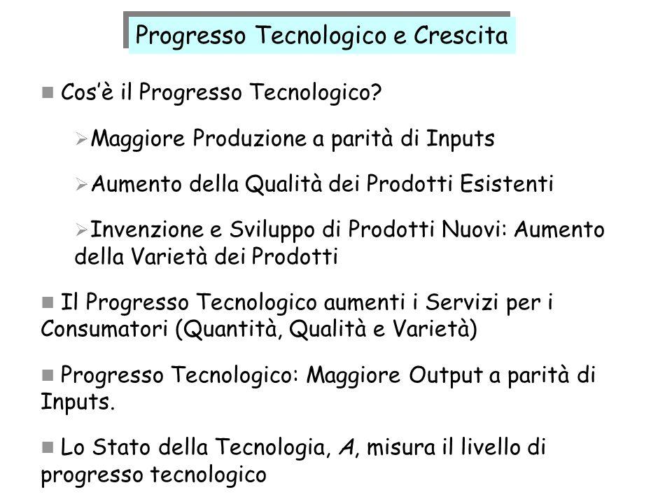 Progresso Tecnologico e Crescita Cosè il Progresso Tecnologico? Maggiore Produzione a parità di Inputs Aumento della Qualità dei Prodotti Esistenti In
