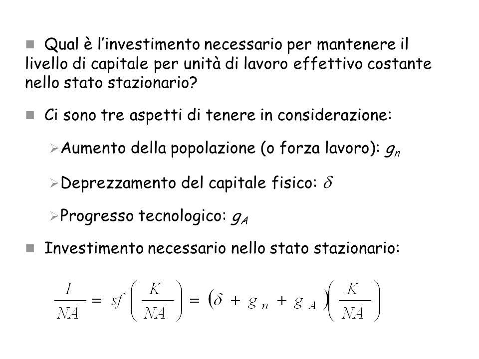 Qual è linvestimento necessario per mantenere il livello di capitale per unità di lavoro effettivo costante nello stato stazionario? Ci sono tre aspet