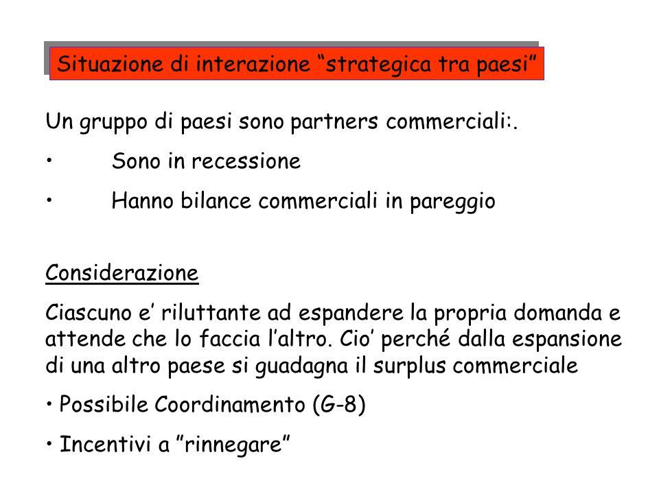 Situazione di interazione strategica tra paesi Un gruppo di paesi sono partners commerciali:.