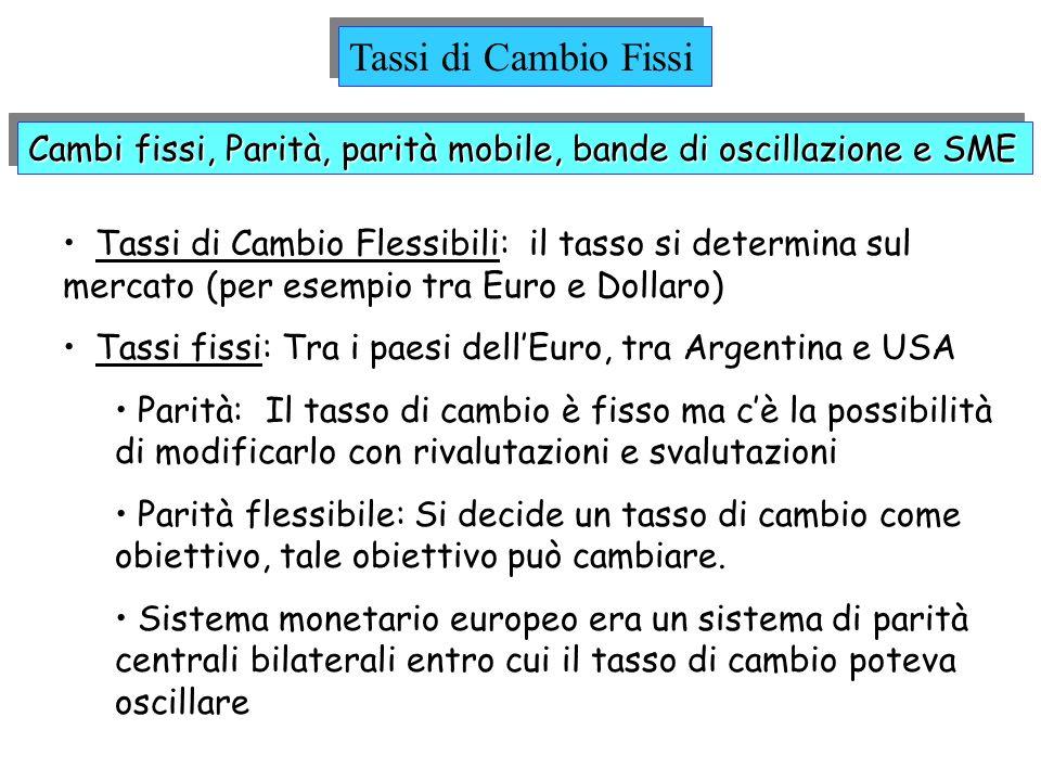 Cambi fissi, Parità, parità mobile, bande di oscillazione e SME Tassi di Cambio Flessibili: il tasso si determina sul mercato (per esempio tra Euro e