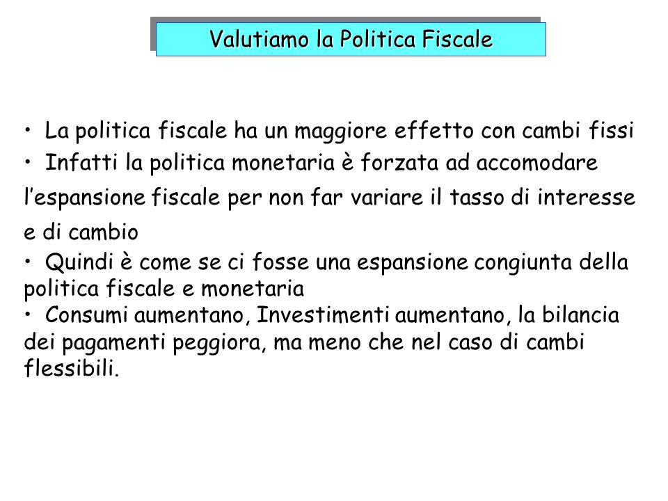 Valutiamo la Politica Fiscale La politica fiscale ha un maggiore effetto con cambi fissi Infatti la politica monetaria è forzata ad accomodare lespans