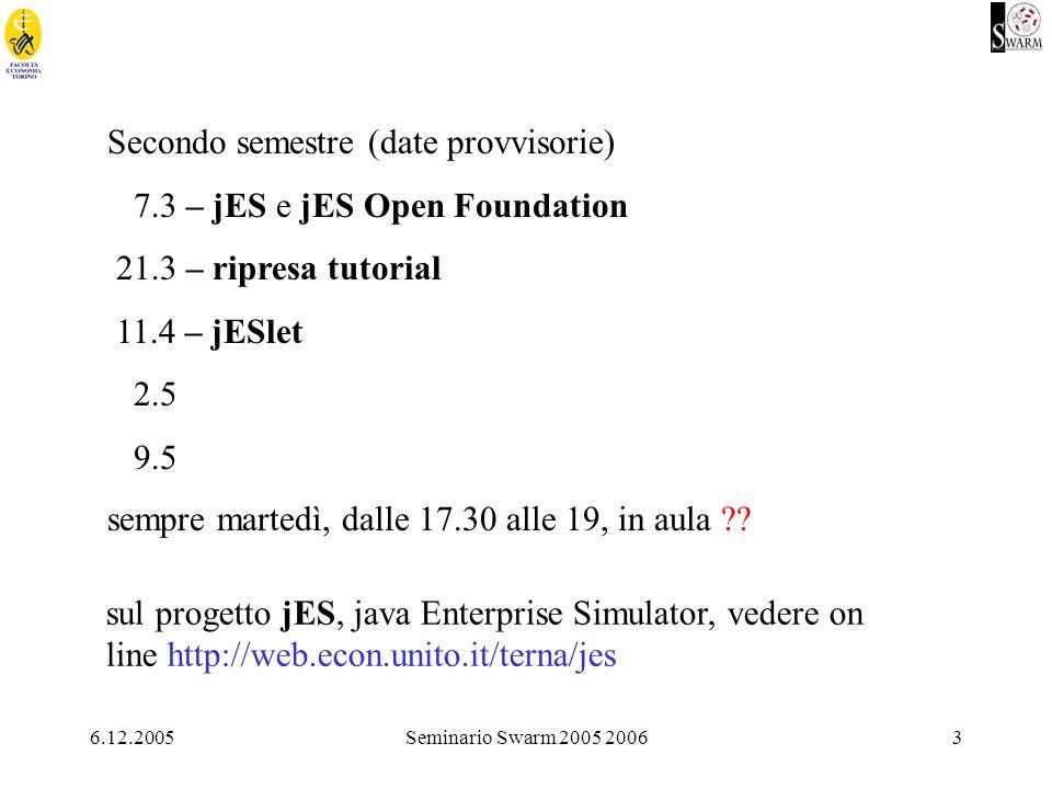 6.12.2005Seminario Swarm 2005 20063 Secondo semestre (date provvisorie) 7.3 – jES e jES Open Foundation 21.3 – ripresa tutorial 11.4 – jESlet 2.5 9.5 sempre martedì, dalle 17.30 alle 19, in aula .
