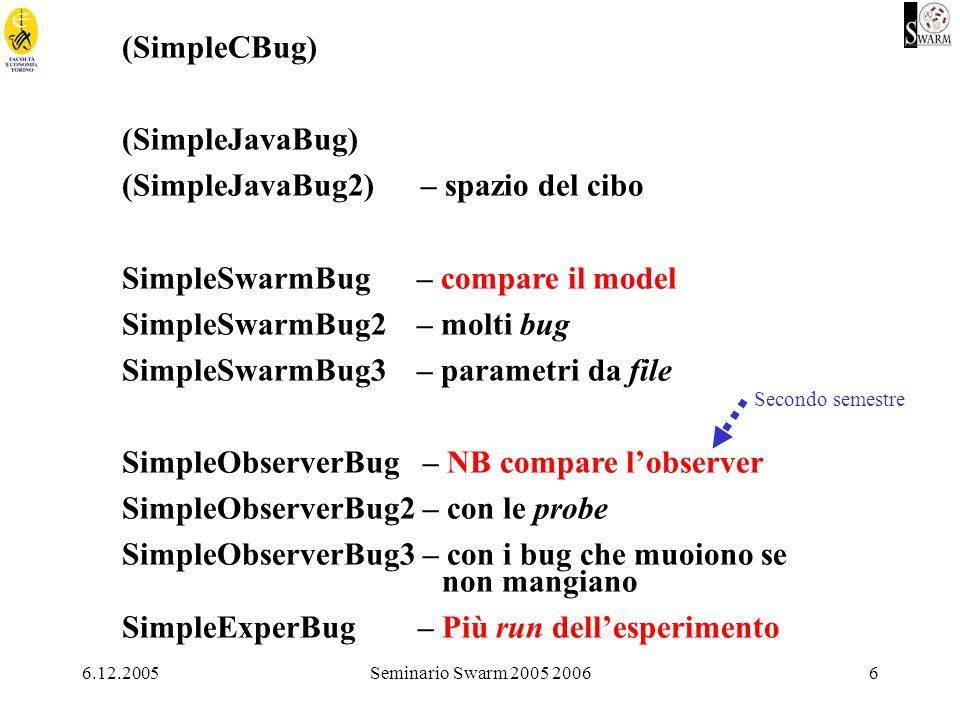 6.12.2005Seminario Swarm 2005 20066 (SimpleCBug) (SimpleJavaBug) (SimpleJavaBug2) – spazio del cibo SimpleSwarmBug – compare il model SimpleSwarmBug2