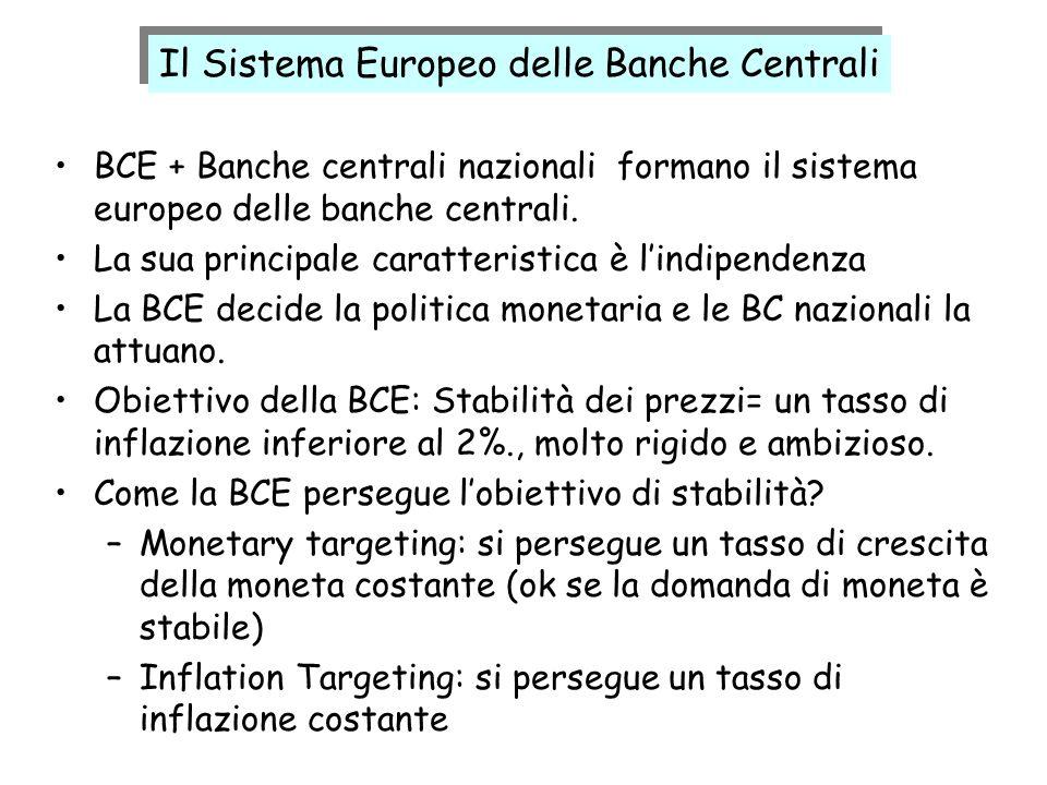 BCE + Banche centrali nazionali formano il sistema europeo delle banche centrali. La sua principale caratteristica è lindipendenza La BCE decide la po