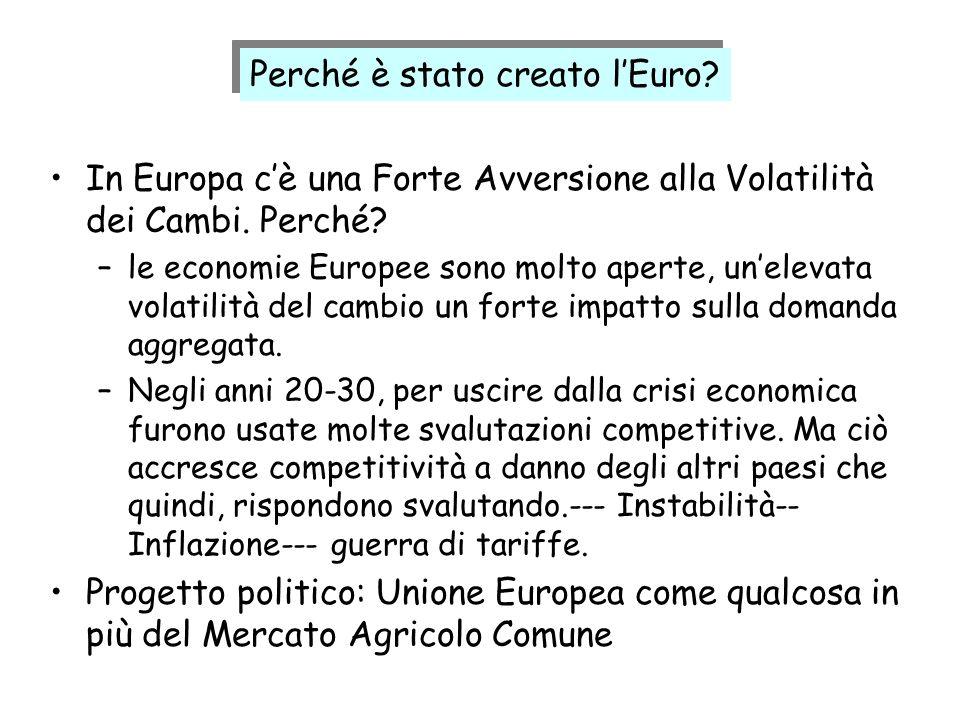 In Europa cè una Forte Avversione alla Volatilità dei Cambi. Perché? –le economie Europee sono molto aperte, unelevata volatilità del cambio un forte