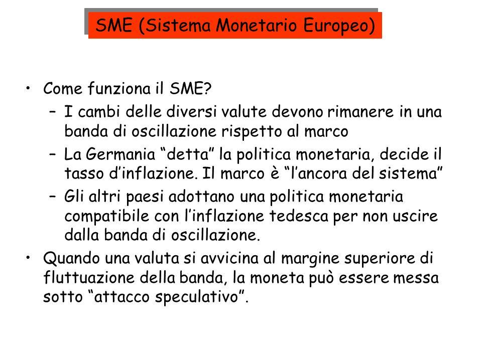 Come funziona il SME? –I cambi delle diversi valute devono rimanere in una banda di oscillazione rispetto al marco –La Germania detta la politica mone