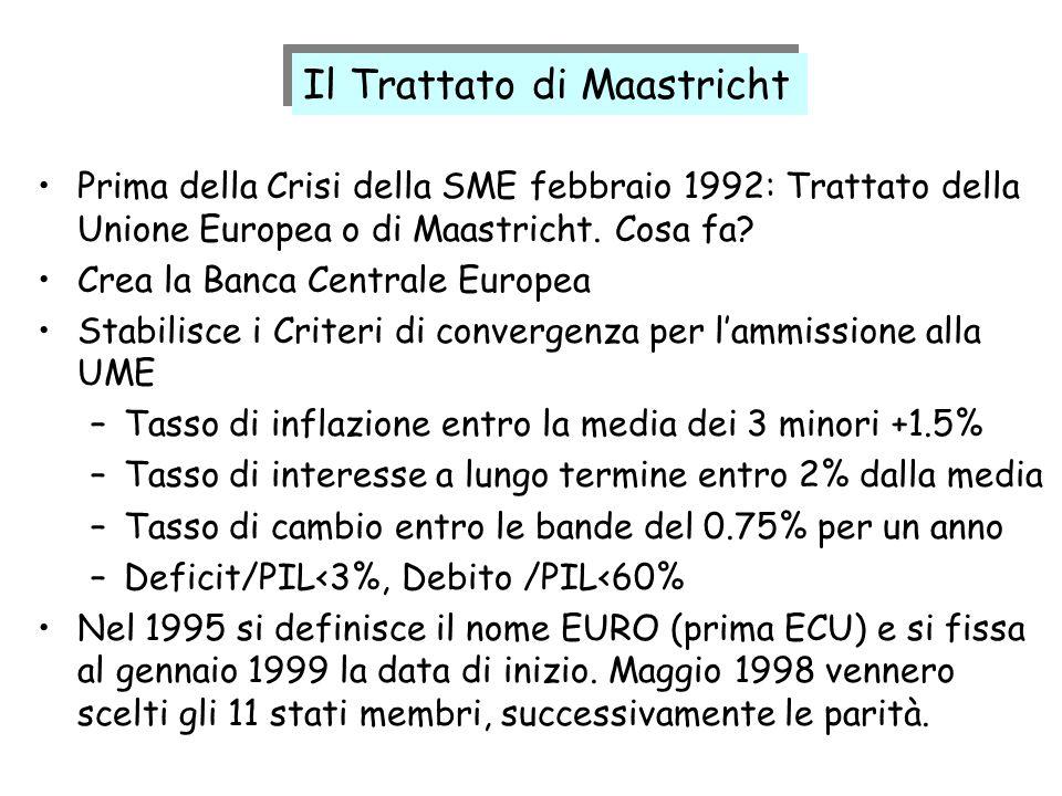 Prima della Crisi della SME febbraio 1992: Trattato della Unione Europea o di Maastricht. Cosa fa? Crea la Banca Centrale Europea Stabilisce i Criteri