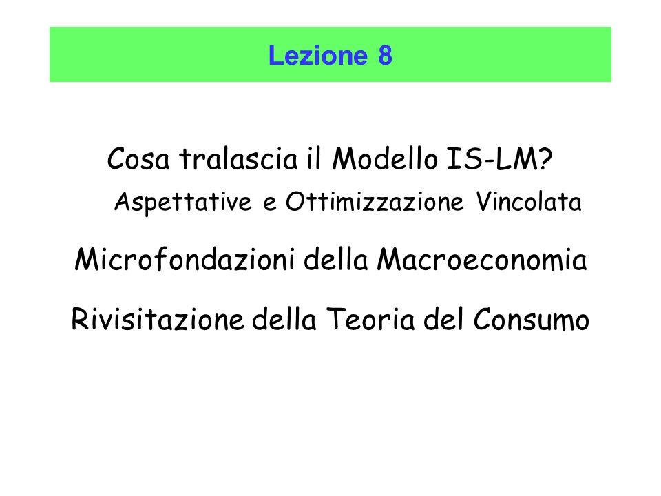 Lezione 8 Cosa tralascia il Modello IS-LM? Aspettative e Ottimizzazione Vincolata Microfondazioni della Macroeconomia Rivisitazione della Teoria del C