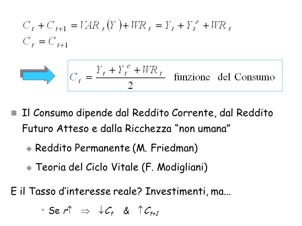 Il Consumo dipende dal Reddito Corrente, dal Reddito Futuro Atteso e dalla Ricchezza non umana Reddito Permanente (M. Friedman) Teoria del Ciclo Vital