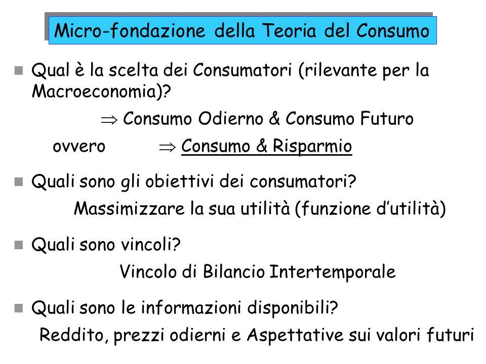 Qual è la scelta dei Consumatori (rilevante per la Macroeconomia)? Consumo Odierno & Consumo Futuro ovvero Consumo & Risparmio Quali sono gli obiettiv
