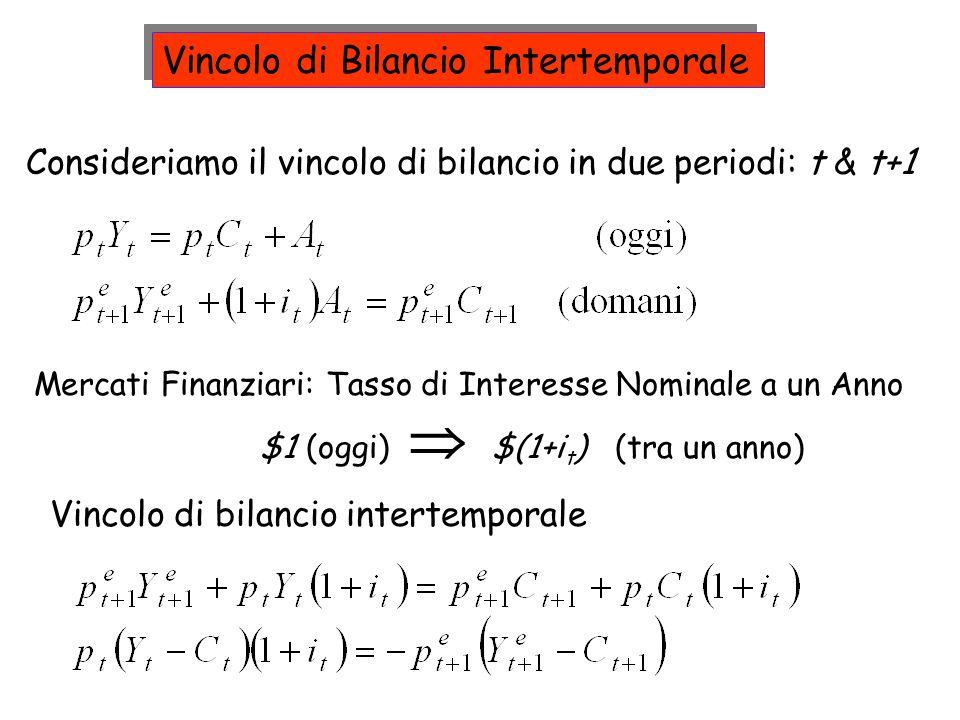 Vincolo di Bilancio Intertemporale Consideriamo il vincolo di bilancio in due periodi: t & t+1 Mercati Finanziari: Tasso di Interesse Nominale a un An
