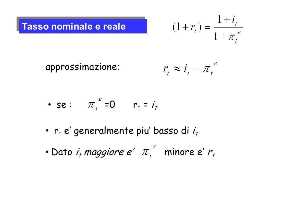Tasso nominale e reale approssimazione : se : =0r t = i t r t e generalmente piu basso di i t Dato i t maggiore e minore e r t