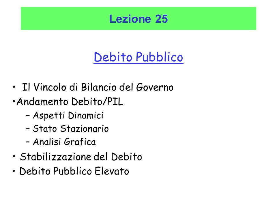 Debito Pubblico Il Vincolo di Bilancio del Governo Andamento Debito/PIL – Aspetti Dinamici – Stato Stazionario – Analisi Grafica Stabilizzazione del D