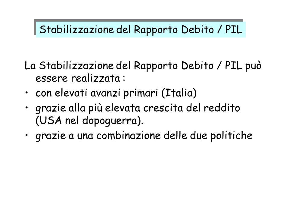 La Stabilizzazione del Rapporto Debito / PIL può essere realizzata : con elevati avanzi primari (Italia) grazie alla più elevata crescita del reddito
