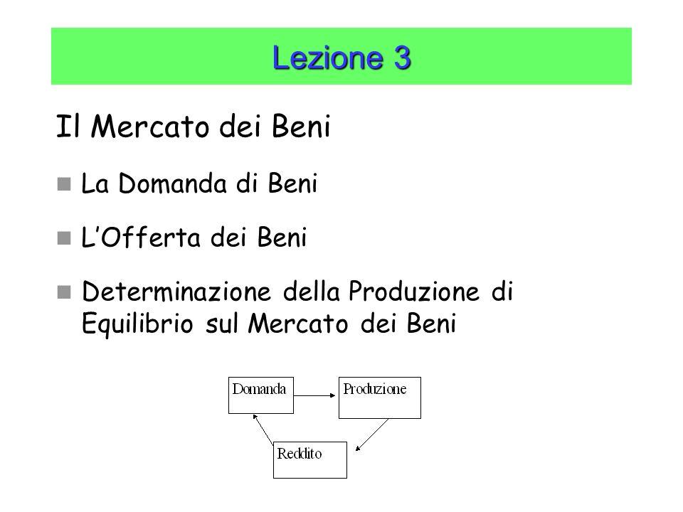 Il Mercato dei Beni La Domanda di Beni LOfferta dei Beni Determinazione della Produzione di Equilibrio sul Mercato dei Beni Lezione 3