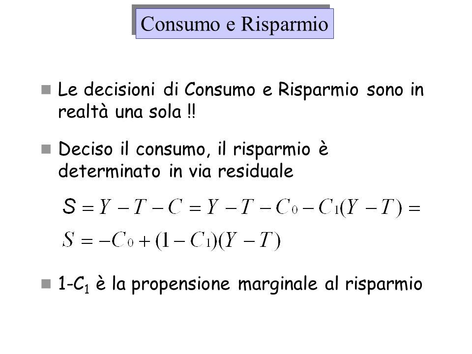 Le decisioni di Consumo e Risparmio sono in realtà una sola !! Deciso il consumo, il risparmio è determinato in via residuale 1-C 1 è la propensione m