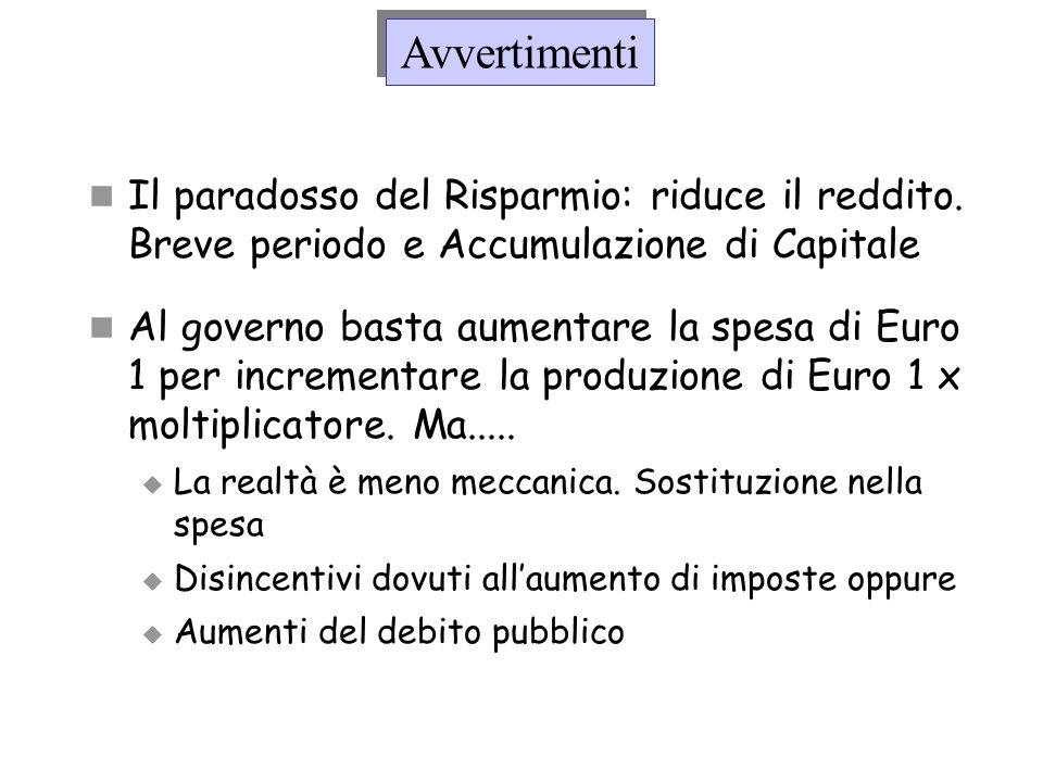 Il paradosso del Risparmio: riduce il reddito. Breve periodo e Accumulazione di Capitale Al governo basta aumentare la spesa di Euro 1 per incrementar
