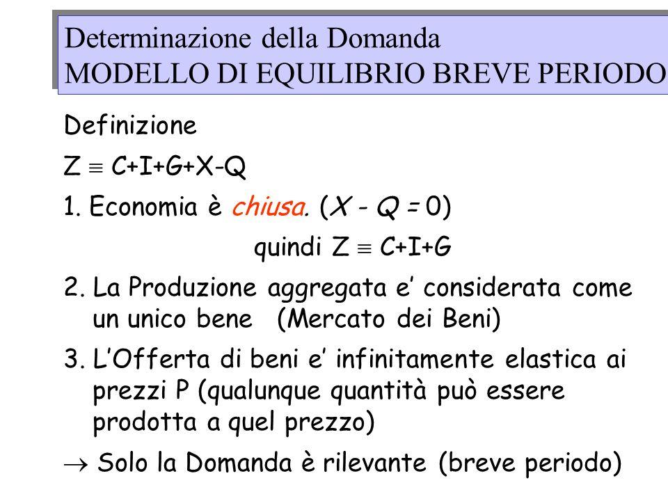 Definizione Z C+I+G+X-Q 1. Economia è chiusa. (X - Q = 0) quindi Z C+I+G 2. La Produzione aggregata e considerata come un unico bene (Mercato dei Beni