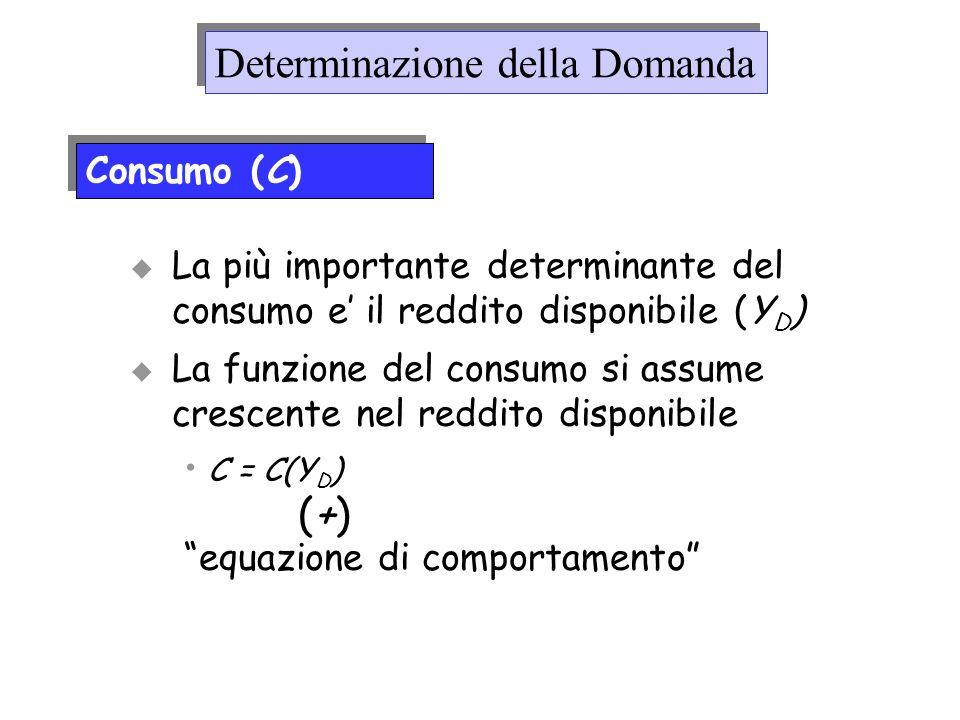 La più importante determinante del consumo e il reddito disponibile (Y D ) La funzione del consumo si assume crescente nel reddito disponibile C = C(Y
