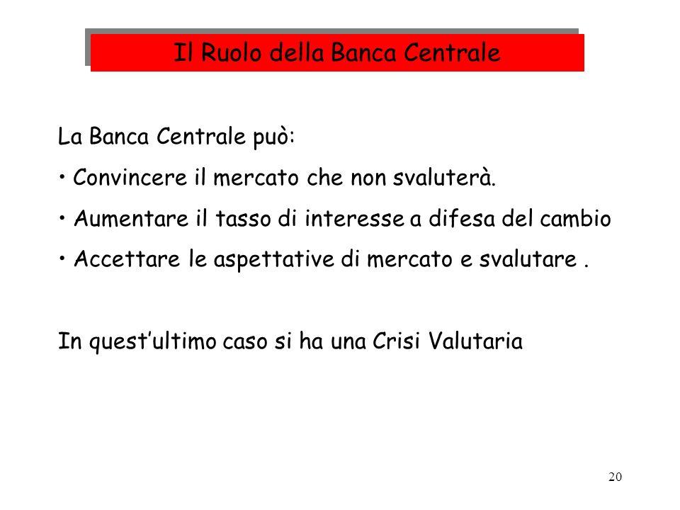 20 La Banca Centrale può: Convincere il mercato che non svaluterà. Aumentare il tasso di interesse a difesa del cambio Accettare le aspettative di mer