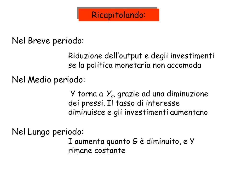 Ricapitolando: Nel Breve periodo: Riduzione delloutput e degli investimenti se la politica monetaria non accomoda Nel Medio periodo: Y torna a Y n, gr