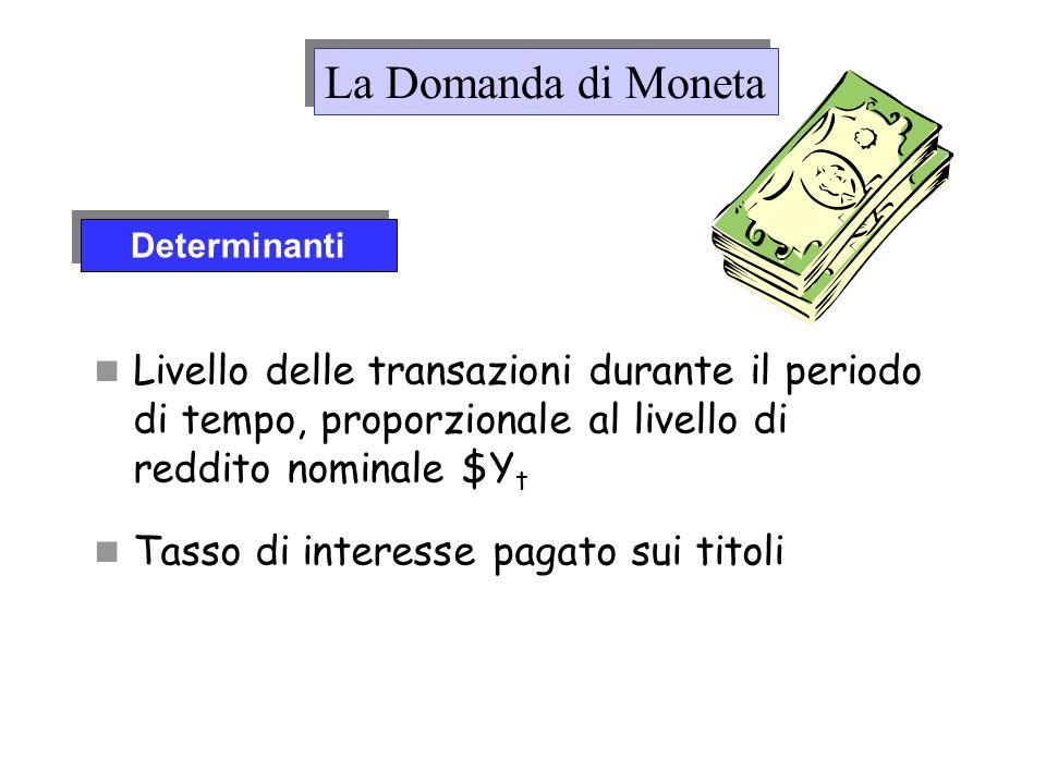 Livello delle transazioni durante il periodo di tempo, proporzionale al livello di reddito nominale $Y t Tasso di interesse pagato sui titoli Determin