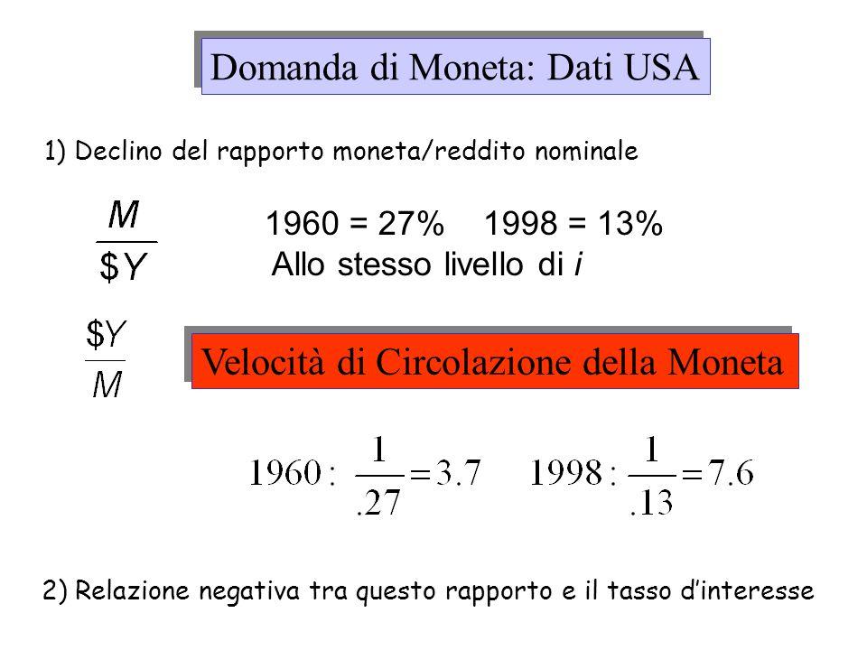 1960 = 27% 1998 = 13% Allo stesso livello di i Velocità di Circolazione della Moneta 1) Declino del rapporto moneta/reddito nominale Domanda di Moneta