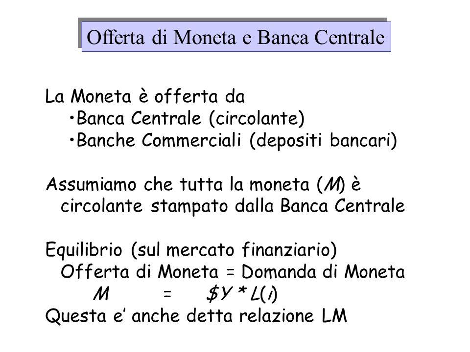 La Moneta è offerta da Banca Centrale (circolante) Banche Commerciali (depositi bancari) Assumiamo che tutta la moneta (M) è circolante stampato dalla