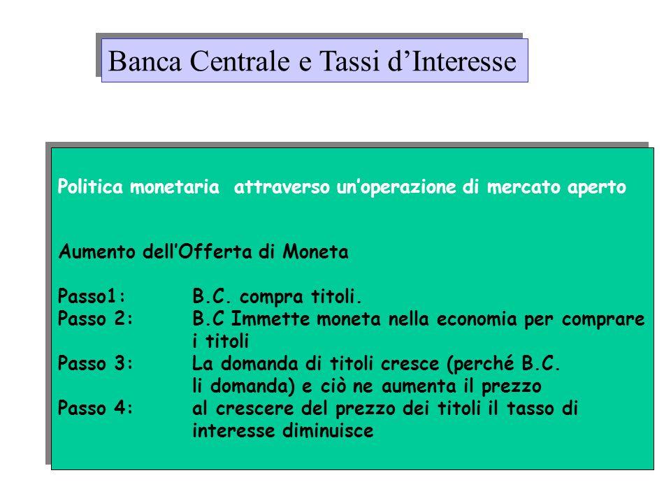 Politica monetaria attraverso unoperazione di mercato aperto Aumento dellOfferta di Moneta Passo1:B.C. compra titoli. Passo 2:B.C Immette moneta nella