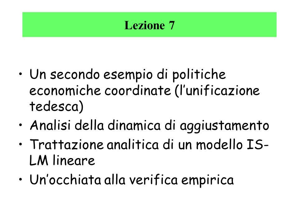 Un secondo esempio di politiche economiche coordinate (lunificazione tedesca) Analisi della dinamica di aggiustamento Trattazione analitica di un modello IS- LM lineare Unocchiata alla verifica empirica Lezione 7