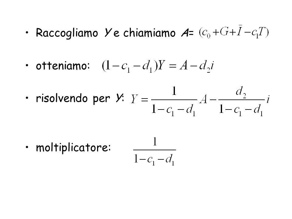 Raccogliamo Y e chiamiamo A= otteniamo: risolvendo per Y: moltiplicatore:
