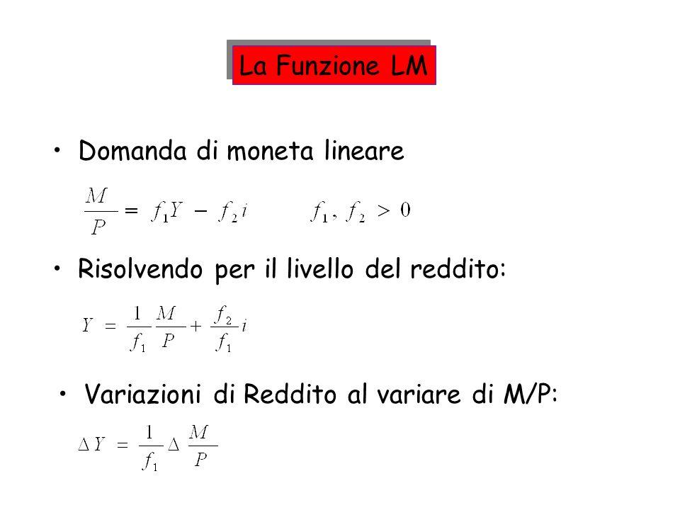 Variazioni di Reddito al variare di M/P: La Funzione LM Domanda di moneta lineare Risolvendo per il livello del reddito: