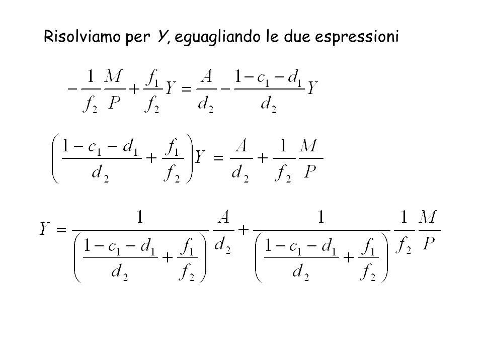 Risolviamo per Y, eguagliando le due espressioni