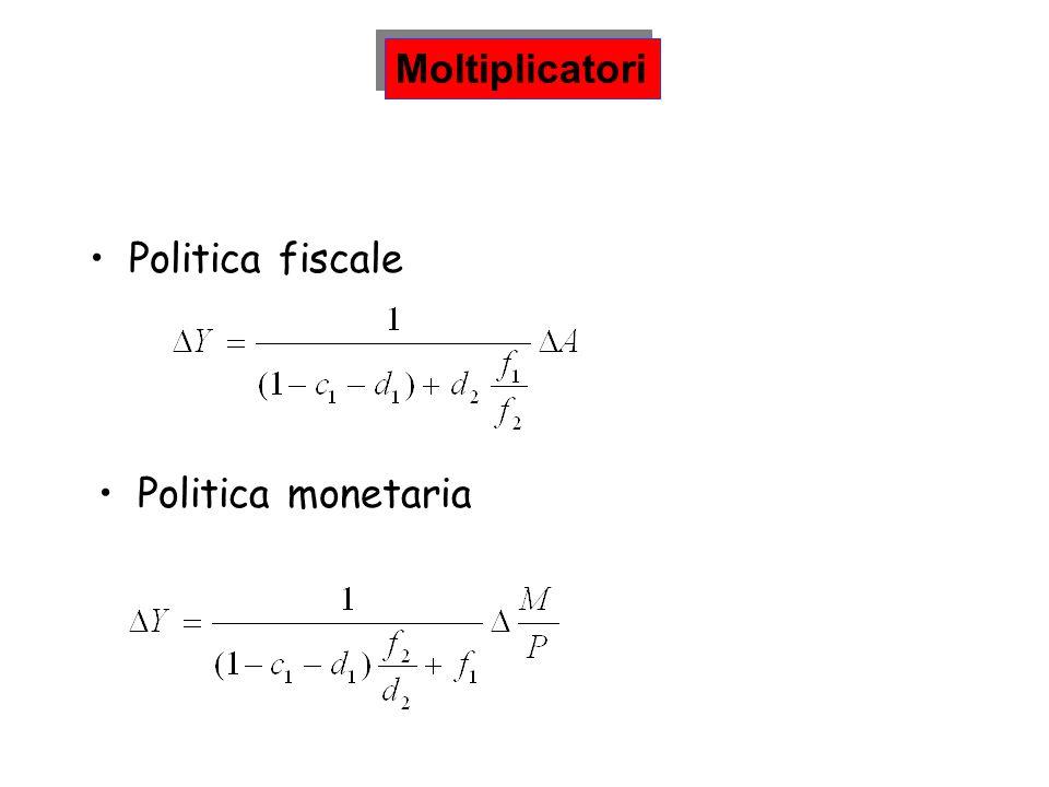 Politica fiscale Moltiplicatori Politica monetaria